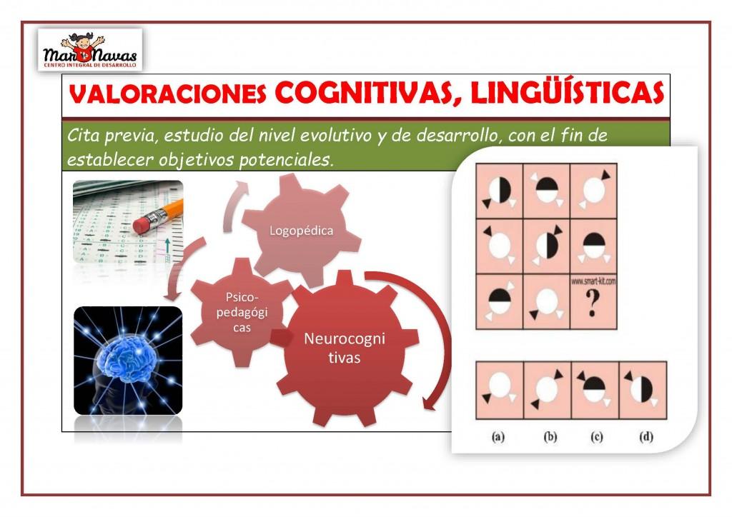 valoraciones cognitivas