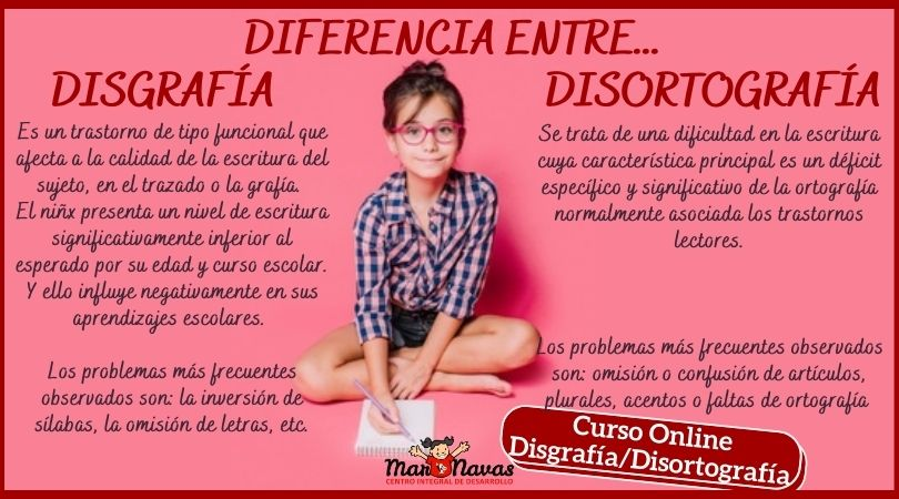La disgrafía y disortografía